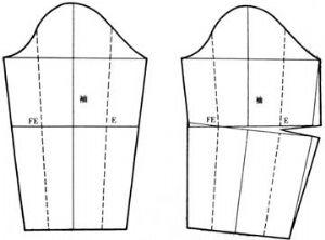 袖山袖肘部位向前弯曲常用方法