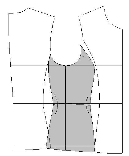 结构设计-三开身结构原理